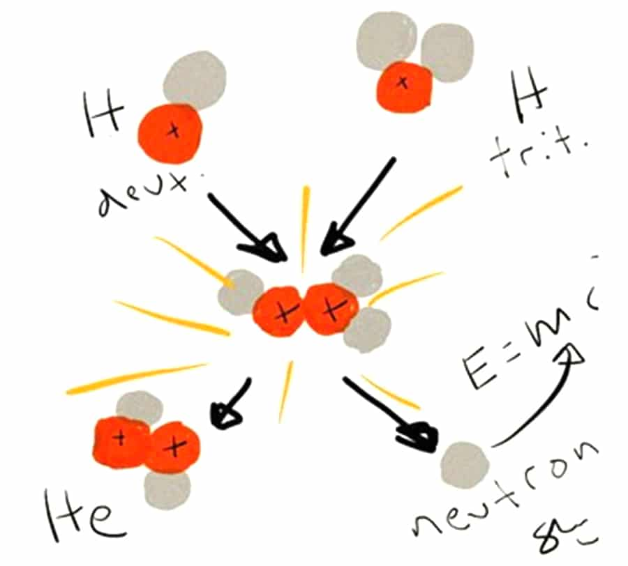 fusion-reaction1